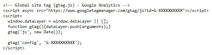 Google Analytics 4 Tracking-Code - der Global Site Tag